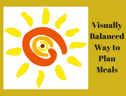 Put Together and Enjoy Healthier Meals Tonight with the Visually Balanced Meal Guide